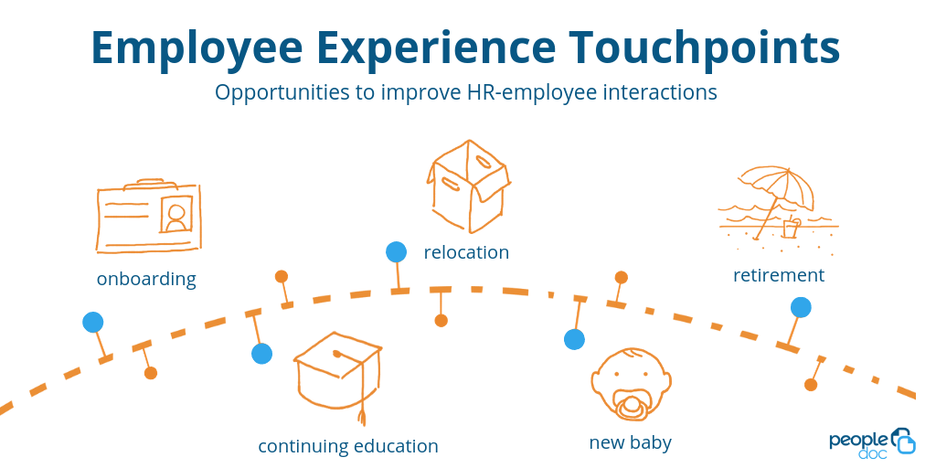 Employee-experience-touchpoints